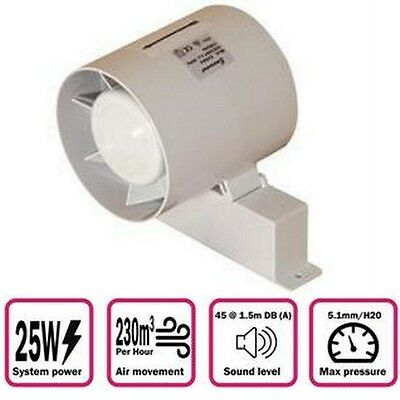 """Emco 6"""" 150mm Inline Duct Kitchen Bathroom Wall Utility Toilet Extractor Fan WC"""