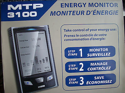 Energy Monitor Wireless System for Ontario residents!!!!