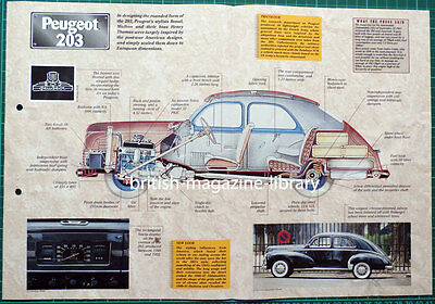 Peugeot 203 - Technical Cutaway Drawing