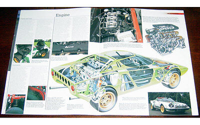 Lancia Stratos Fold-out Poster + Cutaway drawing