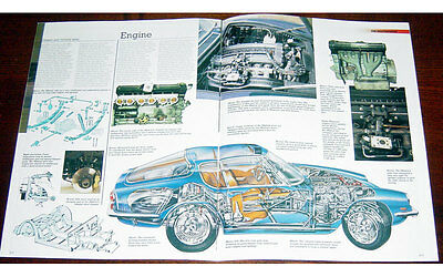 Maserati Mistral Fold-out Poster + Cutaway drawing