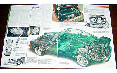 Porsche 911 Turbo Fold-out Poster + Cutaway drawing