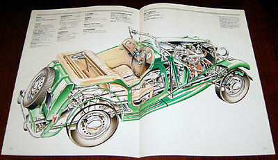 MG T series - technical cutaway drawing