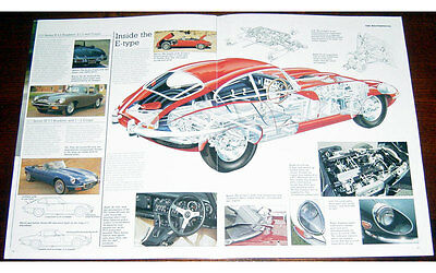 Jaguar E-type Fold-out Poster + Cutaway drawing