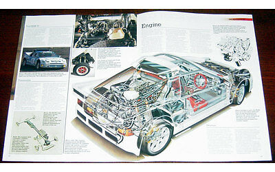 Ford RS200 roadgoing version Poster + Cutaway drawing