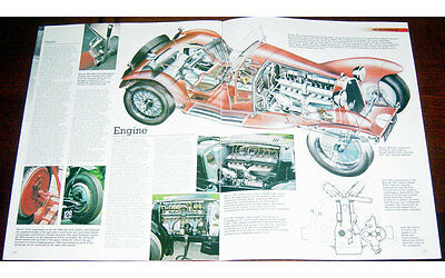Alfa Romeo 8C 2300 Fold-out Poster + Cutaway Drawing