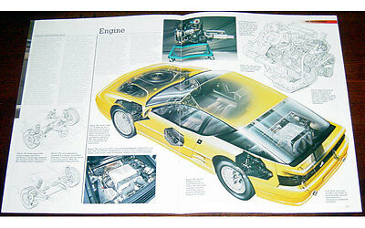 Renault Alpine A610 Fold-out Poster + Cutaway drawing