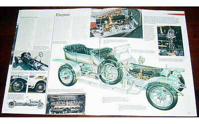 Rolls-Royce Silver Ghost Alpine Eagle Poster + Cutaway Drawing