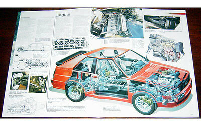 Audi Sport Quattro Fold-out Poster + Cutaway drawing