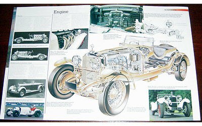 Mercedes-benz 26/120/180 Poster + Cutaway drawing