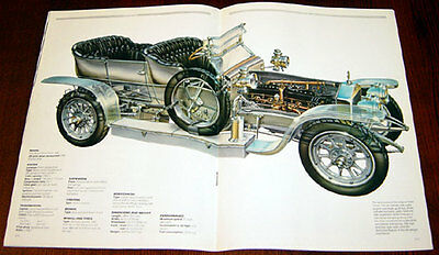 Rolls-Royce Silver Ghost  - technical cutaway drawing