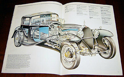 Bugatti Royale - technical cutaway drawing