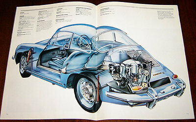Porsche 356 - technical cutaway drawing