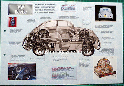 VW Beetle - Technical Cutaway Drawing