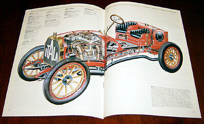 Itala - technical cutaway drawing