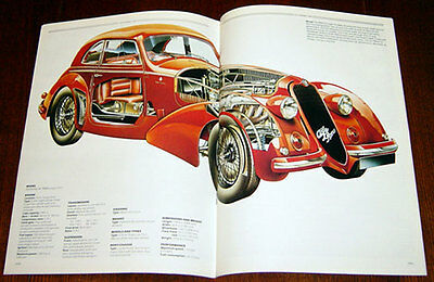 Alfa Romeo 2900 - technical cutaway drawing (+ Maserati 8CM)