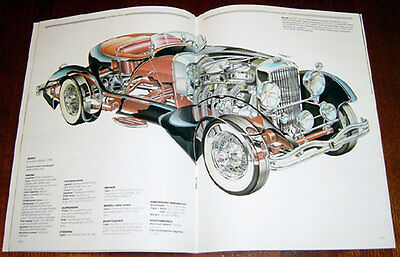 Duesenberg model J - technical cutaway drawing