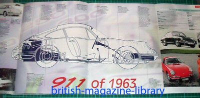 1963 Porsche 911 - Fold Out Technical Cutaway Drawing