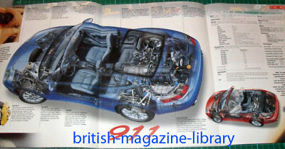 2002 Porshce 911 996 Cabriolet Carerra - Fold-Out Technical Cutaway Drawing