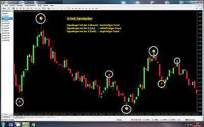 Forex option & currency trading options are securities that allow currency traders to realize gains without having to buy the underlying currency pair.