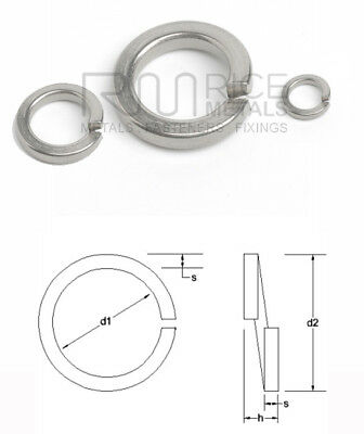Rectangular Section Spring Washers Stainless Steel Washers Sizes M1.6 - M39