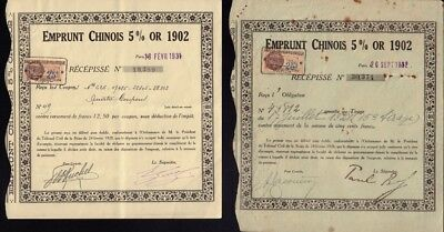CHINA 2 x diff. Gold : Emprunt Chinois Or 1902