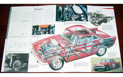 Sunbeam Tiger Fold-out Poster + Cutaway drawing