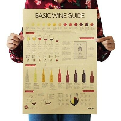 Retro Poster Bar Poster Bar Wall Decor Basic Wine Guide Kraft Paper Art Posters