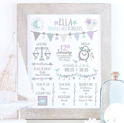 Personalised Baby Girl Gift - Lilac Nursery Wall Art Decor - Birth Details Print