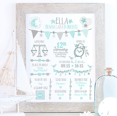 Birth Details Print - Personalised Baby Boy Gift - Mint Nursery Wall Art Decor