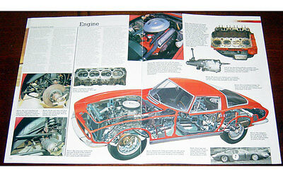 Iso Grifo Fold-out Poster + Cutaway drawing