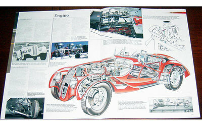 BMW 328 Fold-out Poster + Cutaway drawing