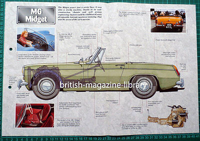 MG Midget - Technical Cutaway Drawing