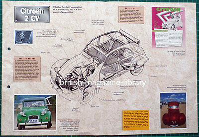 Citroen 2 CV - Technical Cutaway Drawing