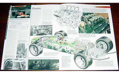 Lotus 49 Fold-out Poster + Cutaway drawing