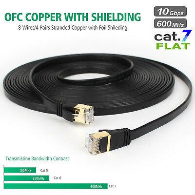 Cat7 Ethernet Cable 6/10/25/50/75/100ft Lan Network RJ45 Patch Cable Cord 10Gbps