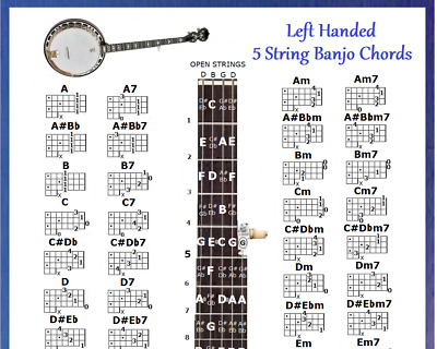 LEFT HANDED 5 String Banjo Chords Chart & Note Locator - Small Chart ...