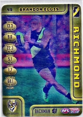 2018 Teamcoach Gold Cards Richmond Choose Your Card