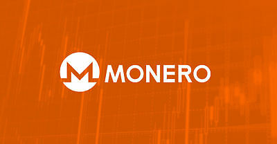Monero (XMR) | Electroneum (ETN) - Mining Contract 2 KH/s Cryptonight 24 Hours