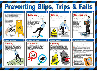 Preventing Slips, Trips & Falls Guidance Poster