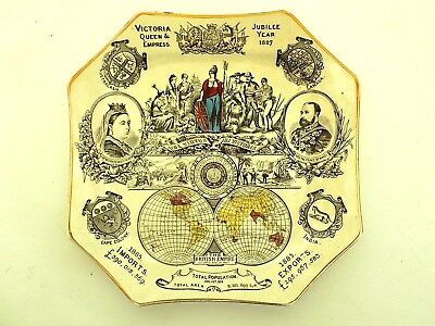 1887 Balance of Trade Plate Ceramic Commemorative Victoria World Antique Map Old