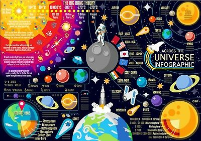 Solar System Planets Poster (2) - 4 Sizes You Choose - Space/Universe