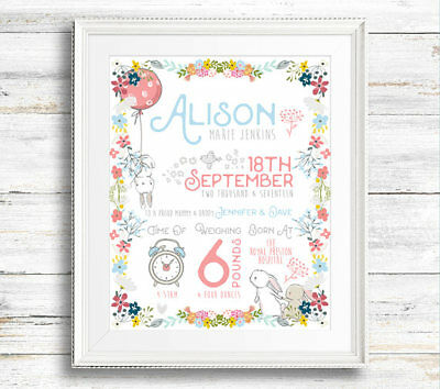Personalised Baby Birth Details Print - New Baby Girl Gift or Christening Gift