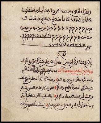 Islamic Prayer Manuscript North African 1790 Exquisite Colorful Calligraphy