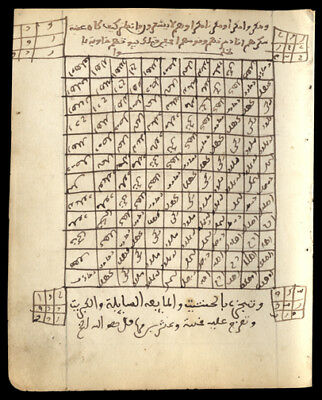 North African  1790 Islamic Prayer Manuscript Unusual  Colorful Calligraphy