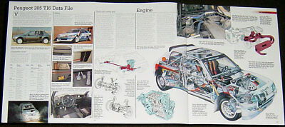 Peugeot 205 T16 - technical cutaway + poster