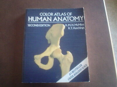 A Color Atlas of Human Anatomy