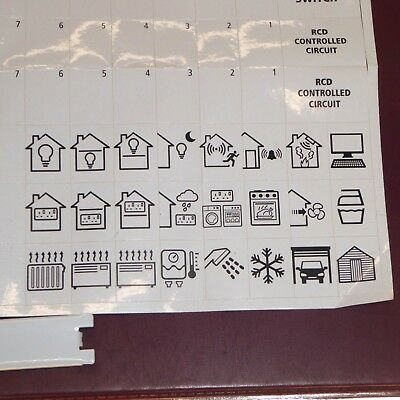 Sticker Labels Kit for Consumer Unit Fuse Board with 2 Metal Blanks Universal