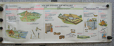 Wall Picture Geschichtsfries Stone Age Iron Age 139x50cm Vintage Wall Chart 1965