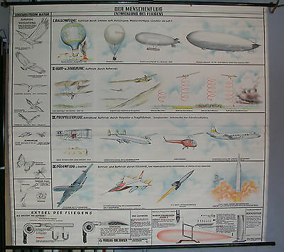 Schulwandkarte Beautiful Old First Human Flight Development Flies 199x185